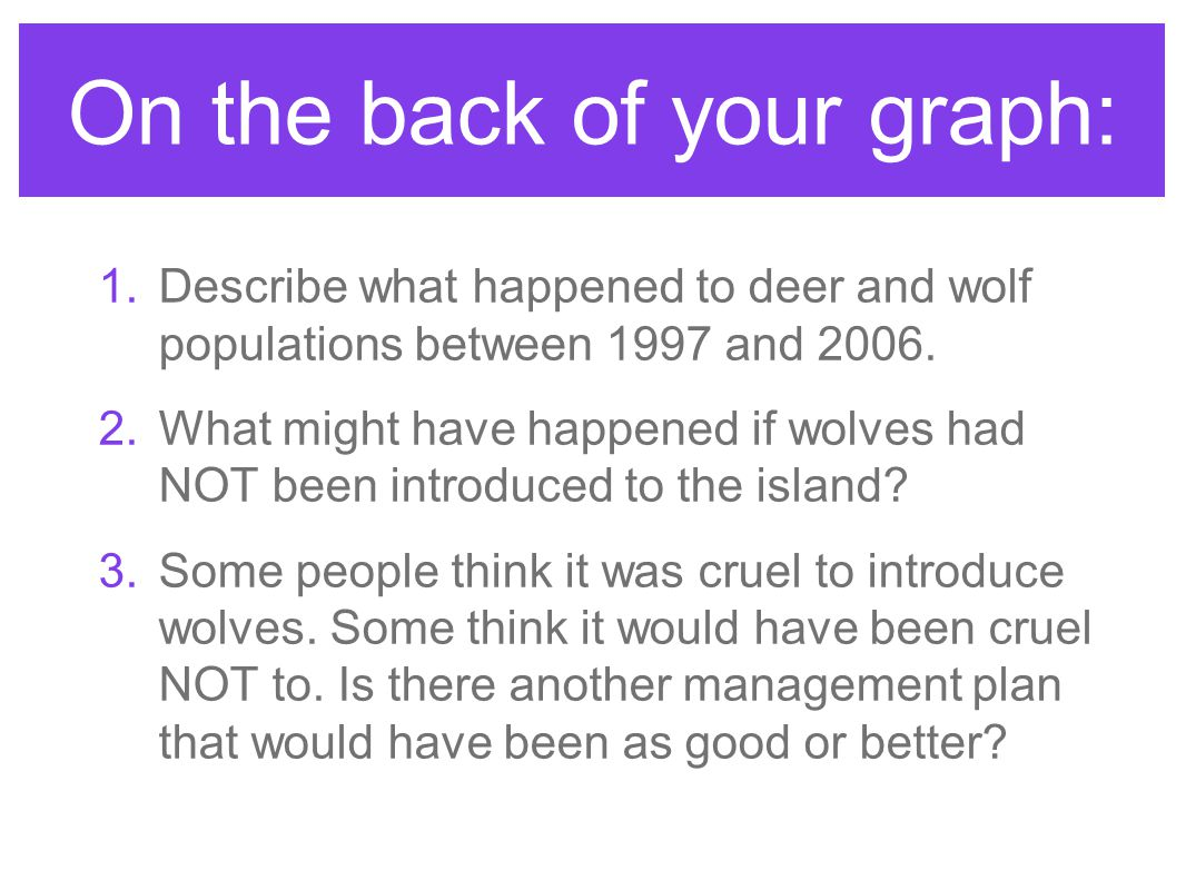 Wolf And Deer Population Worksheet