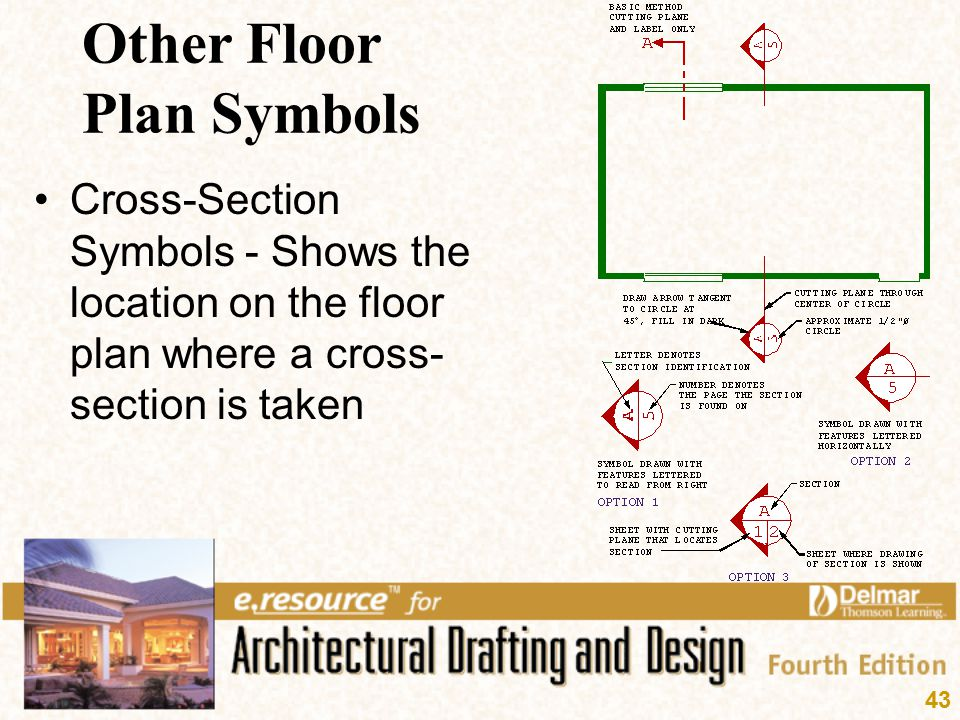 Chapter 14 FloorPlan Symbols  ppt video online download