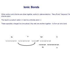 Sodium Oxide Ionic Bonding Diagram Vaillant Eco Plus Wiring How Many Bonds Does Aluminum Form Hunt Hankk Co
