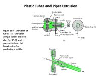Ch-19 Forming and shaping plastics - ppt video online download