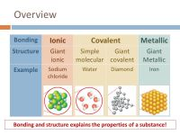 Chemical Bonding. - ppt video online download