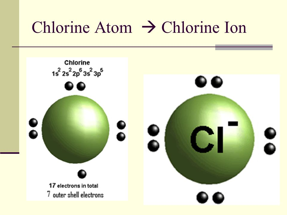 lewis dot diagram for na microdermal piercing and names ionic bonds chemistry mrs. coyle. - ppt video online download