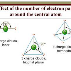 Lewis Dot Diagram For Pf3 Sql Server Entity Relationship Chemical Bonds Ppt Download