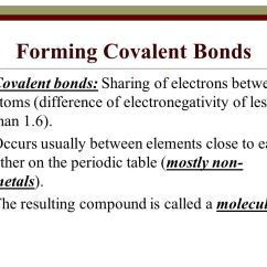 Venn Diagram Of Ionic And Covalent Bonds Square D Contactor Wiring Chemical Ppt Download