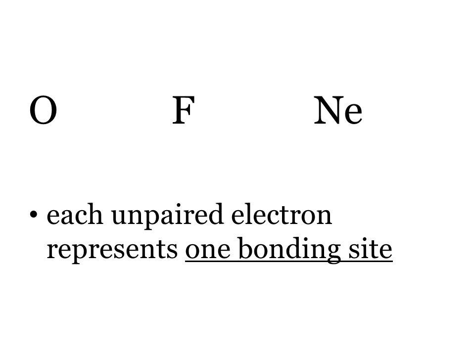 Chemical Symbol For Strontium