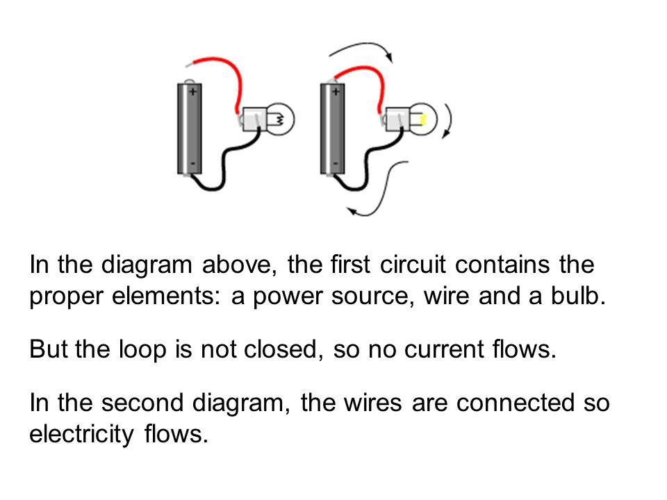 honeywell thermostat rth221b1000 wiring diagram harley sportster rth221b rth7500 ~ elsavadorla