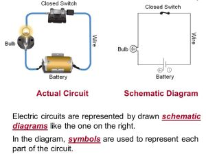 """The word circuit means """"closed path""""  ppt video online download"""