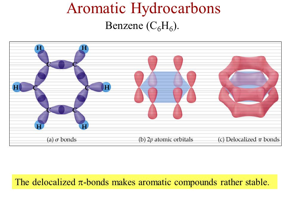 General Characteristics of Organic Compounds  ppt video