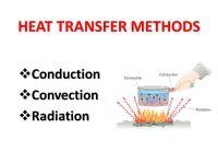 Answers Worksheet Methods Of Heat Transfer - Kidz Activities