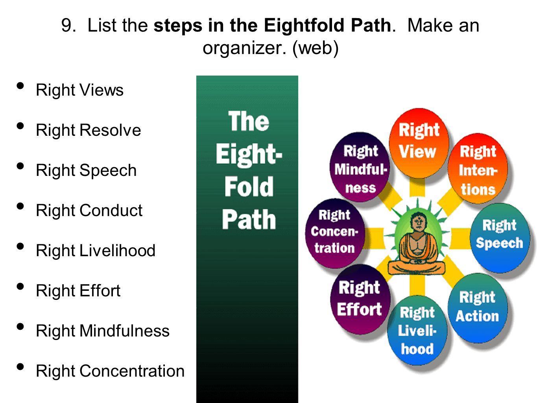 Buddhism Siddhartha Gautama And The Development Of