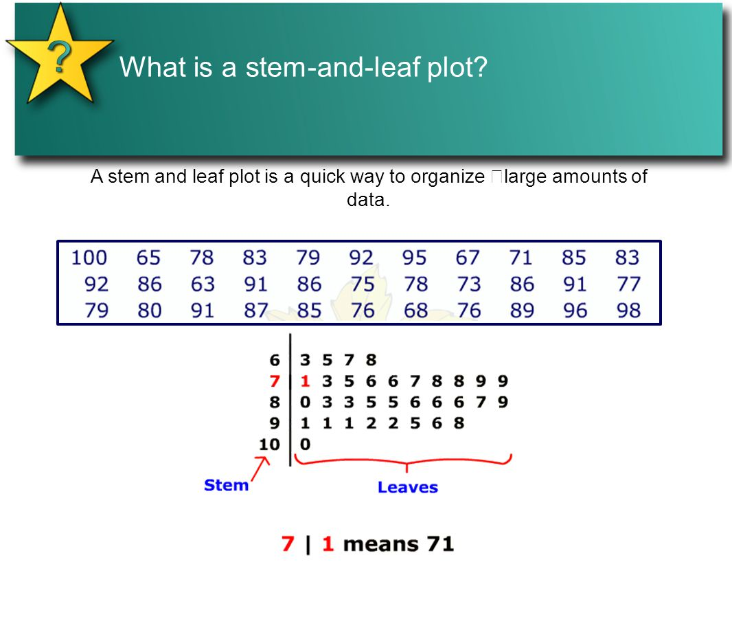 how to do a stem and leaf diagram iskra alternator wiring scholastic ppt download