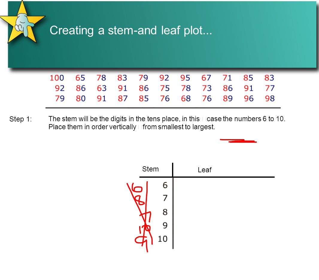 how to do a stem and leaf diagram 2006 volkswagen jetta radio wiring scholastic ppt download