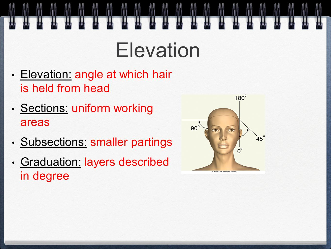 90 degree diagram what is a cluster angle hair layers haircutting ch ppt