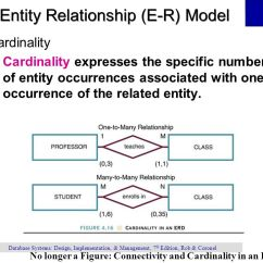 One To Many Relationship Er Diagram Telecaster Wiring 2 Volume Entity (er) Modeling - Ppt Download