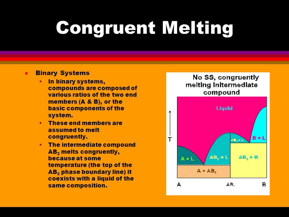 what is binary phase diagram rotork wiring 200 congruent and incongruent melting - ppt video online download