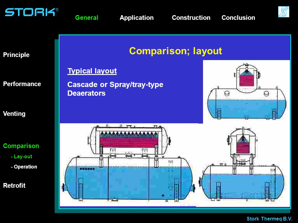 piping layout ppt