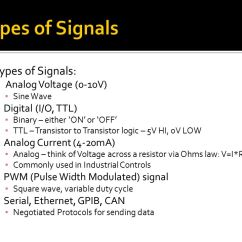 0 10v Analog Signal Wiring Motion Sensor Light Switch Diagram Electronics Fabrication And Assembly Workshop - Ppt Download