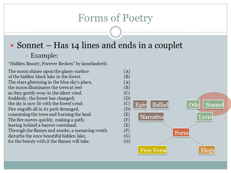 "Elements Of Poetry ""poetry Is When An Emotion Has Found"