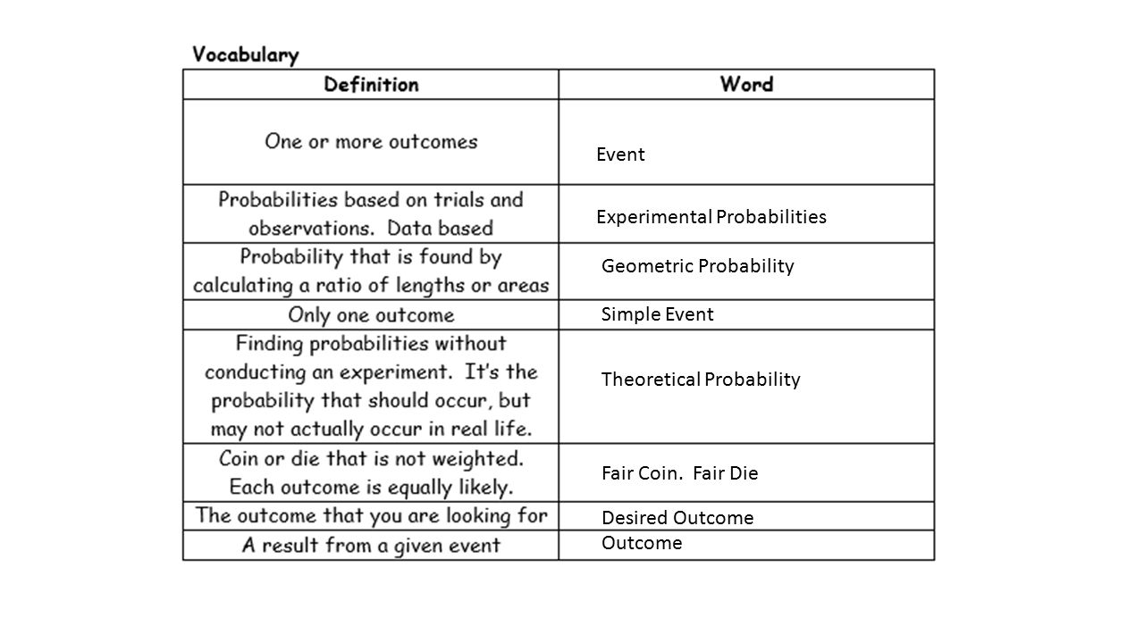 worksheet. Experimental Probability Worksheet. Worksheet