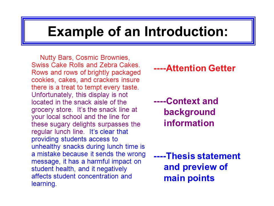 Essay Writing Introduction How To Write An Essay Introduction