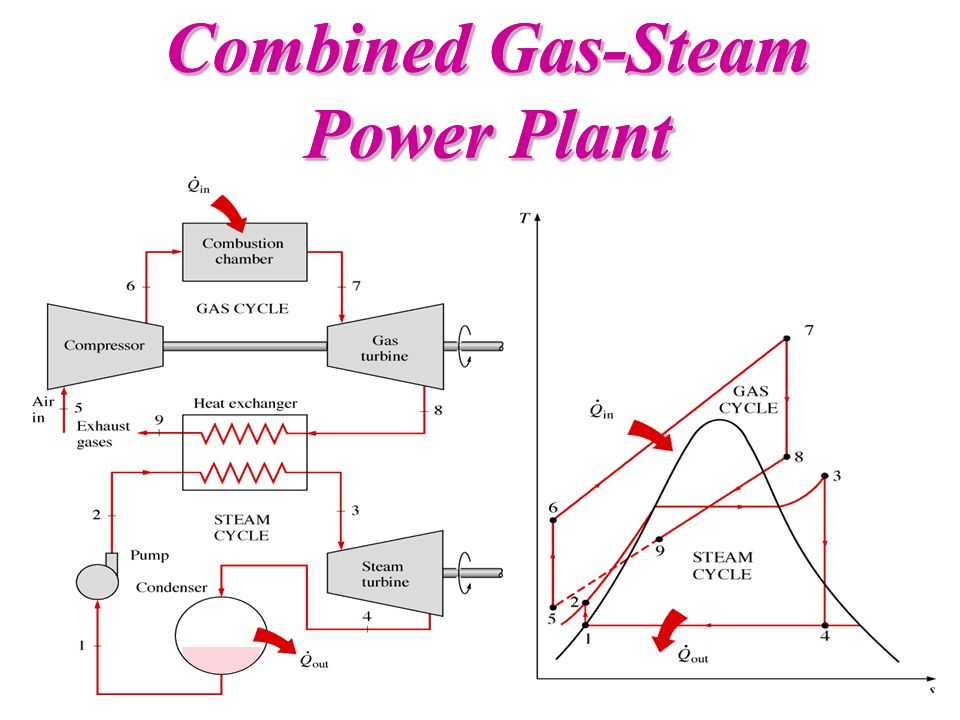nuclear energy diagram and explanation legrand emergency lighting test switch wiring power plant boiler schematic ~ elsavadorla