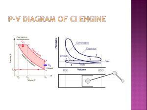 Thermal Power Engineering U5MEA21  ppt video online download