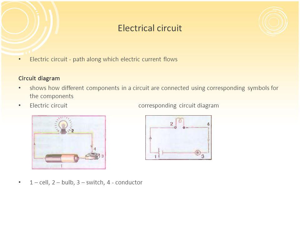 Circuit Diagrams Ks3 Circuit And Schematics Diagram