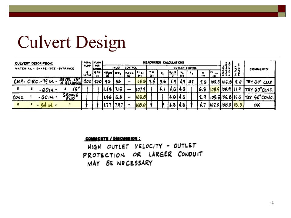 Pipe Culvert Design Calculation - Ronniebrownlifesystems