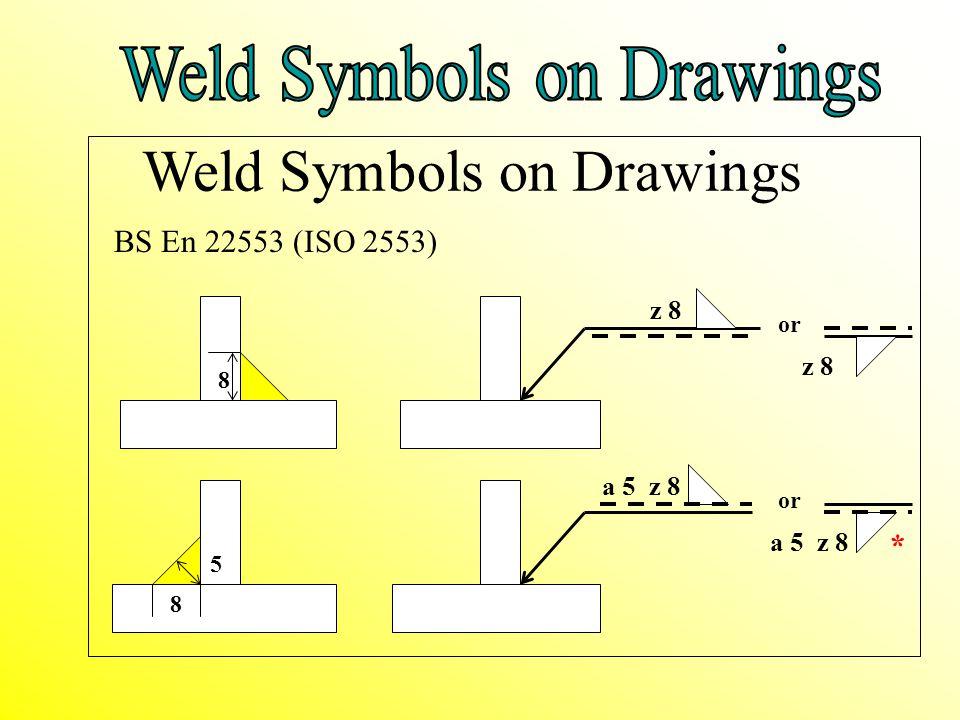 Aws 24 Welding Symbols Chart