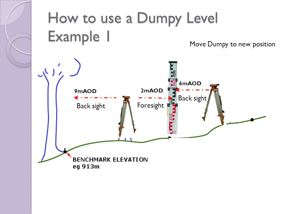 How to use a Dumpy Level Example 1  ppt video online download