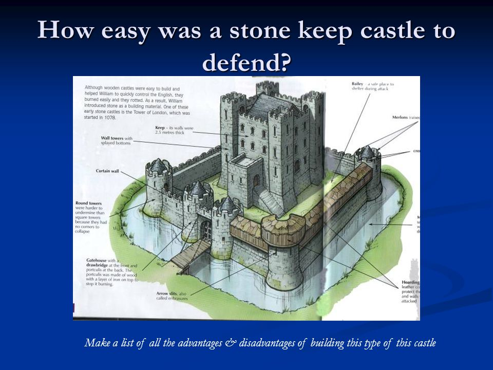 How Did Castle Design Change Over Time Ppt Online Curtain Wall Castles Advantages Disadvantages Functionalities Net