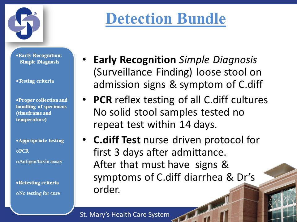 C Diff Precautions In Nursing Homes