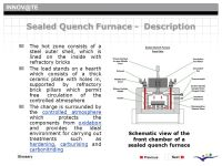 THE SEALED QUENCH FURNACE - ppt download