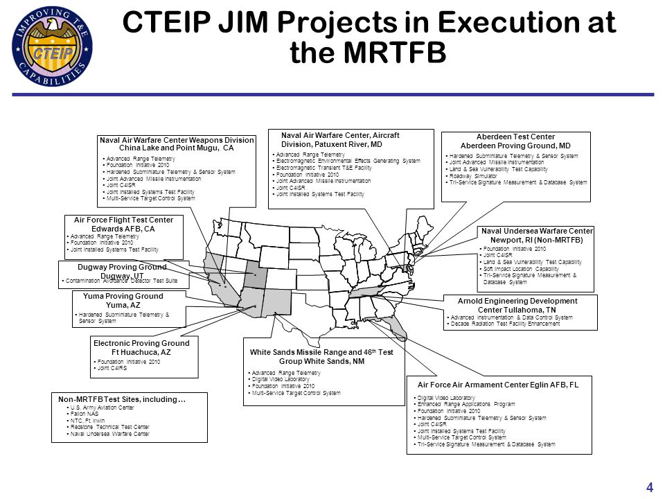 Central Test and Evaluation Investment Program (CTEIP