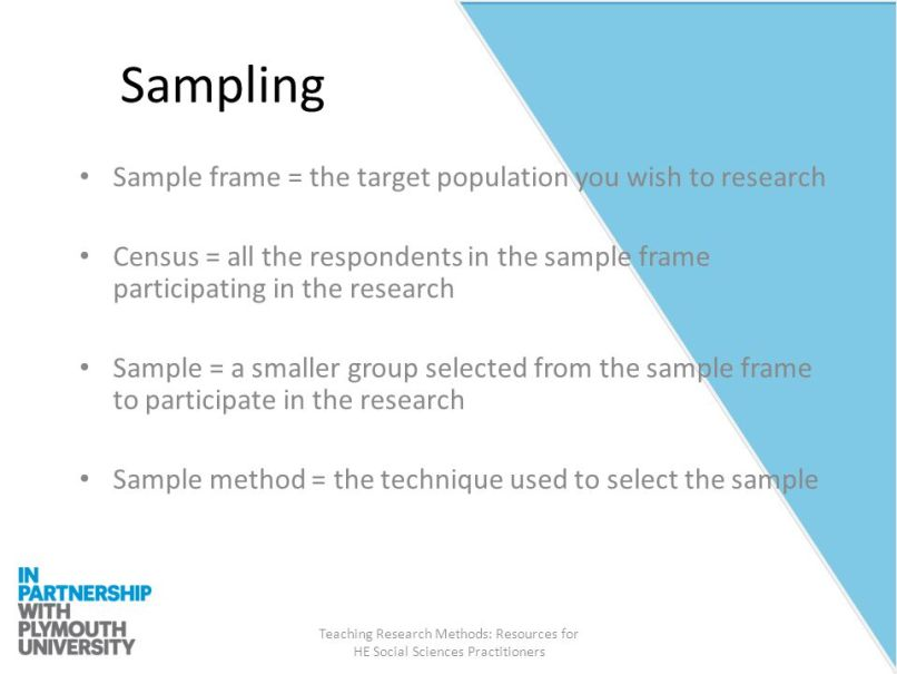 What Is Sampling Frame In Research Methods | Frameswalls.org