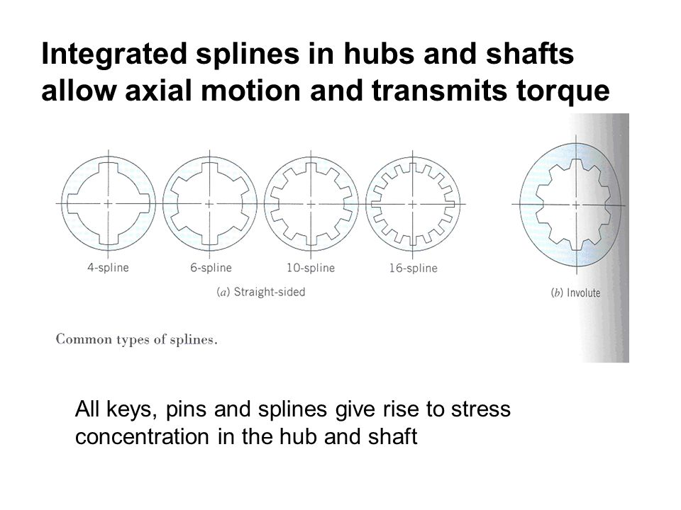 Design of Shaft A shaft is a rotating member usually of