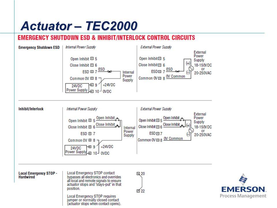 Eim Valve Actuators Wiring Diagrams Circuit Diagram Maker