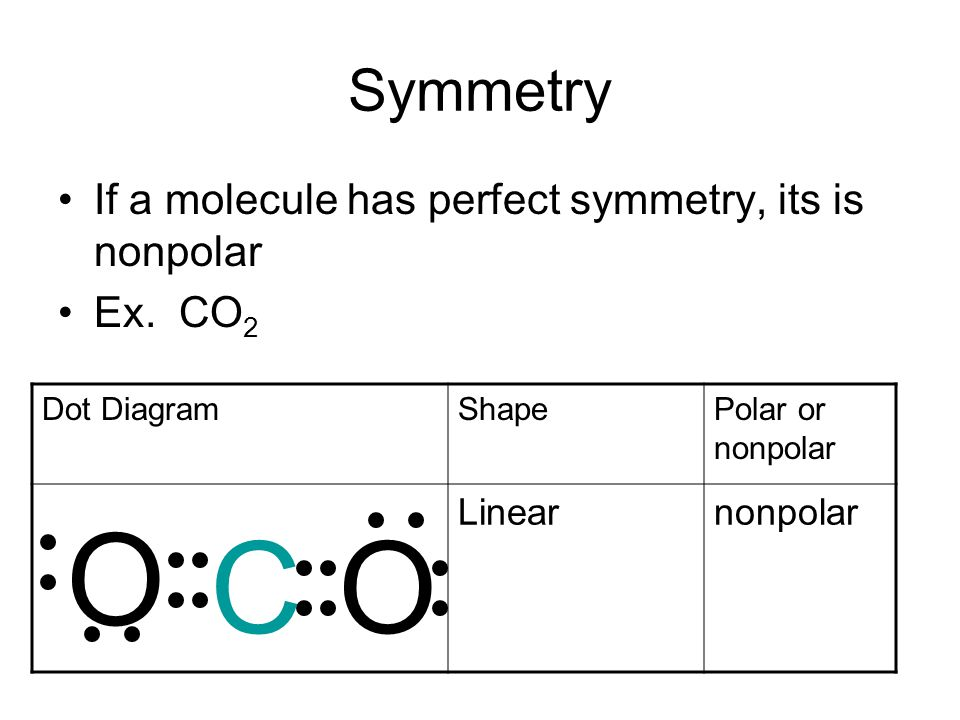 lewis diagram co2 u s government structure polar vs. nonpolar molecules - ppt video online download
