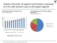 American Eagle Outfitters - ppt video online download