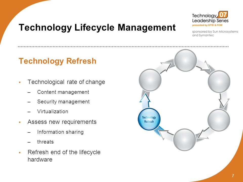 Technology Lifecycle Management  ppt download