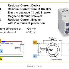 Clipsal Iconic Fan Controller Wiring Diagram Valeo Alternator Regulator Circuit Breaker