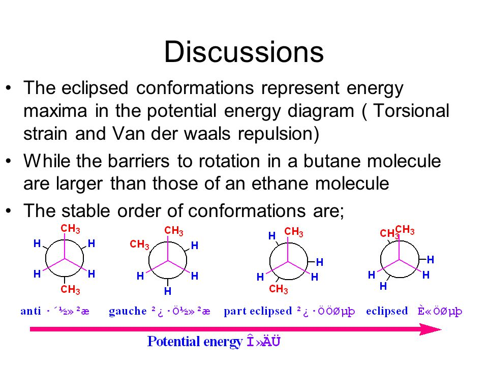 water molecule diagram frequency drive wiring for alkanes and cycloalkanes: conformations of molecules (分子的构象) - ppt video online download
