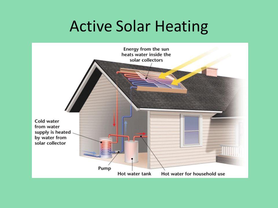 House Orientation Sun