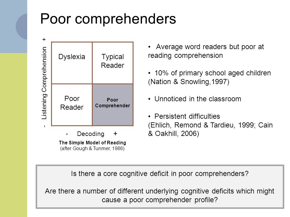 The York Reading For Meaning Project  Ppt Video Online Download