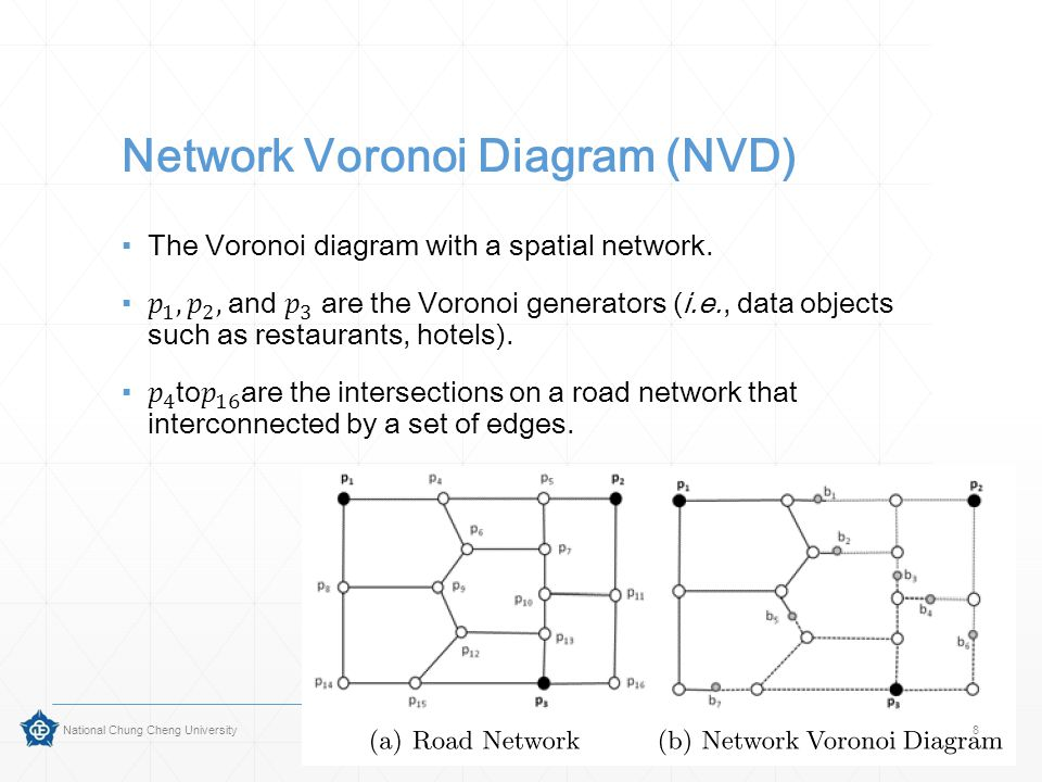 Indexing Network Voronoi Diagrams Ppt Download