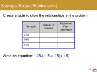 Mixture Problems In Math Worksheet. Mixture. Best Free ...