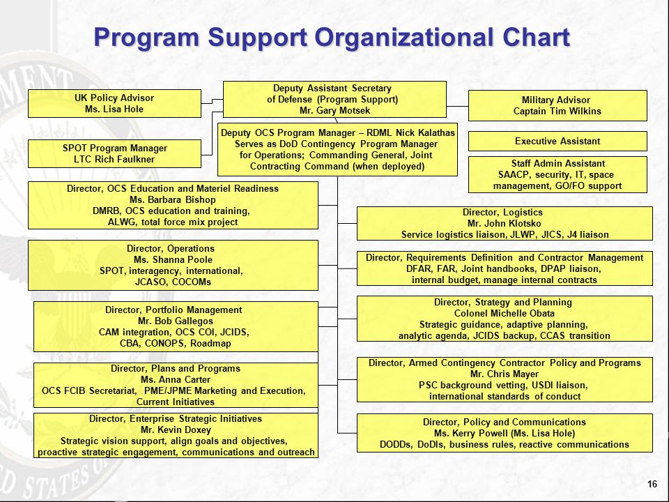 Operational Contract Support OCS Education and Training