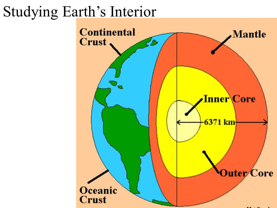 Earthquakes and Earths Interior  ppt video online download
