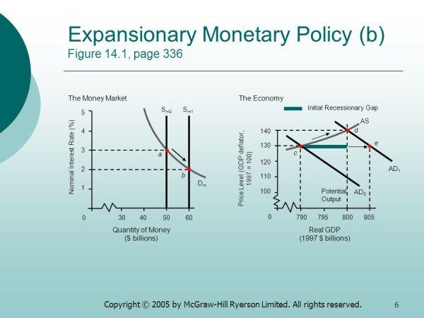 Understanding Economics ppt download