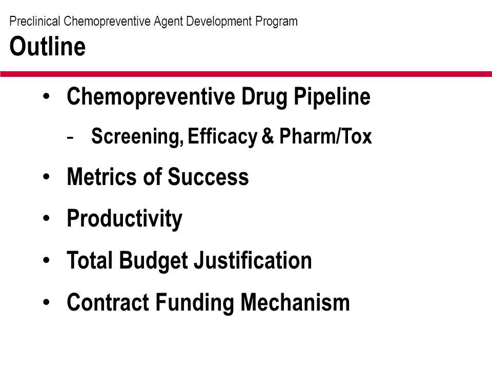 Preclinical Chemopreventive Agent Development Research